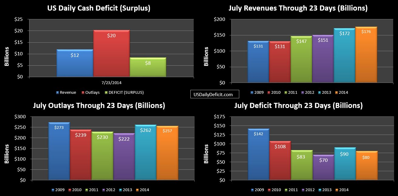 2014-07-23 USDD