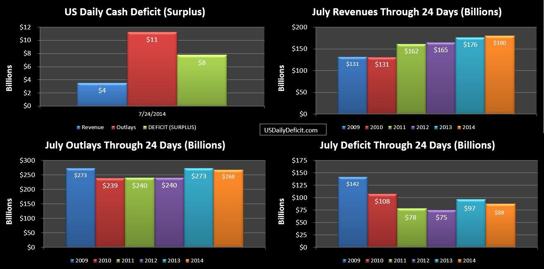 2014-07-24 USDD