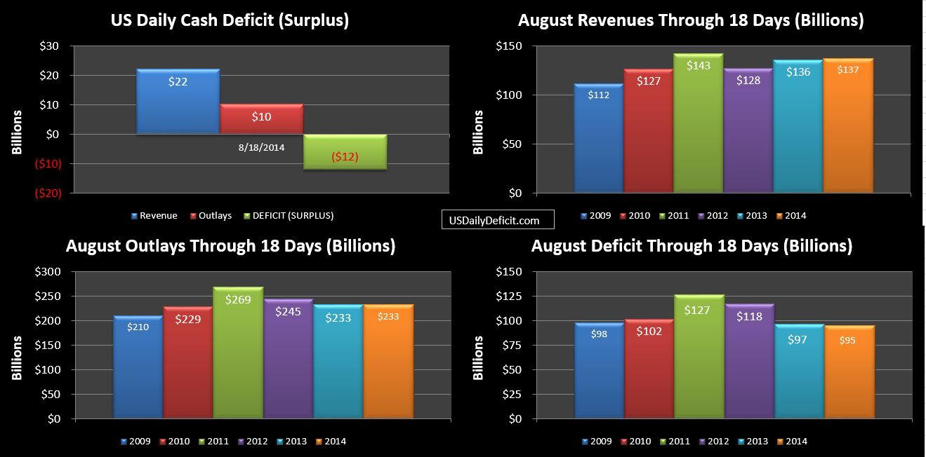 2014-08-18 USDD