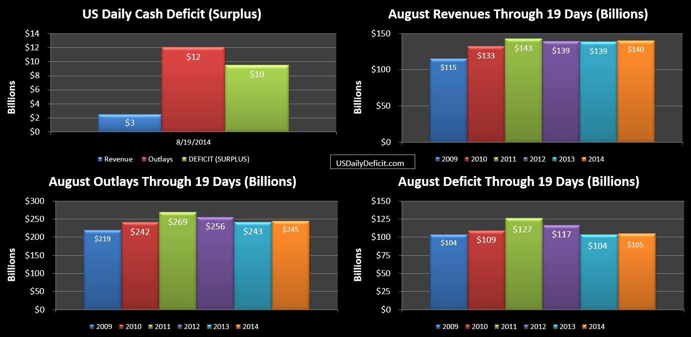 2014-08-19 USDD