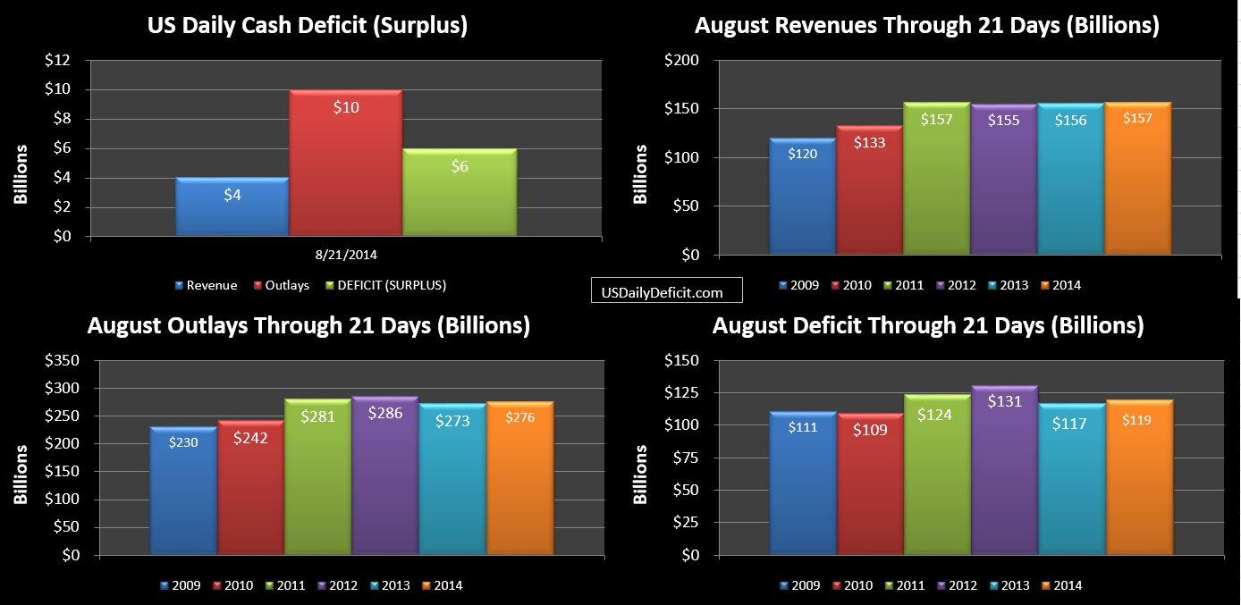 2014-08-21 USDD