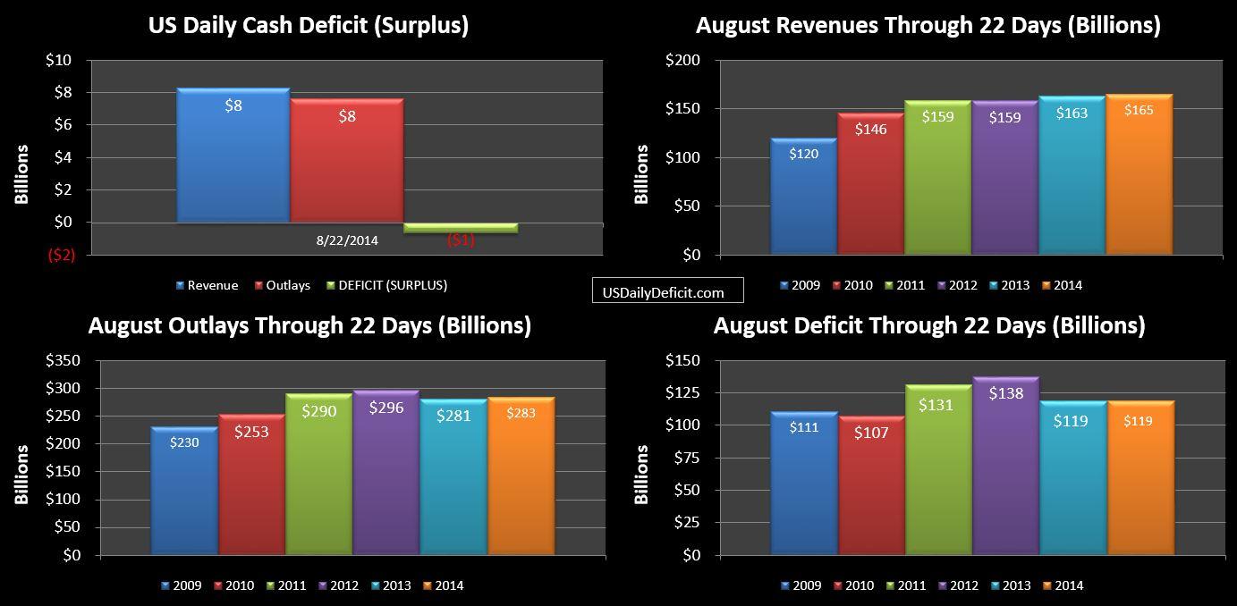2014-08-22 USDD