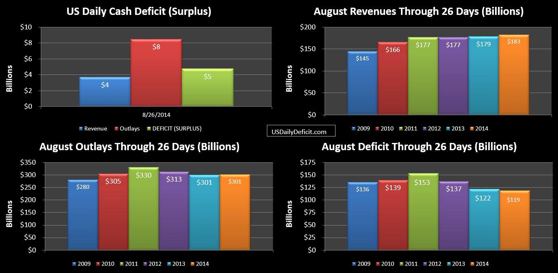 2014-08-26 USDD