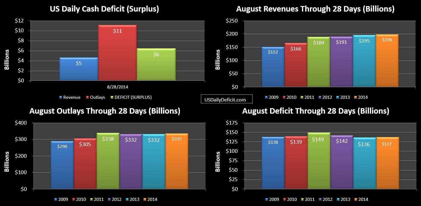 2014-08-28 USDD