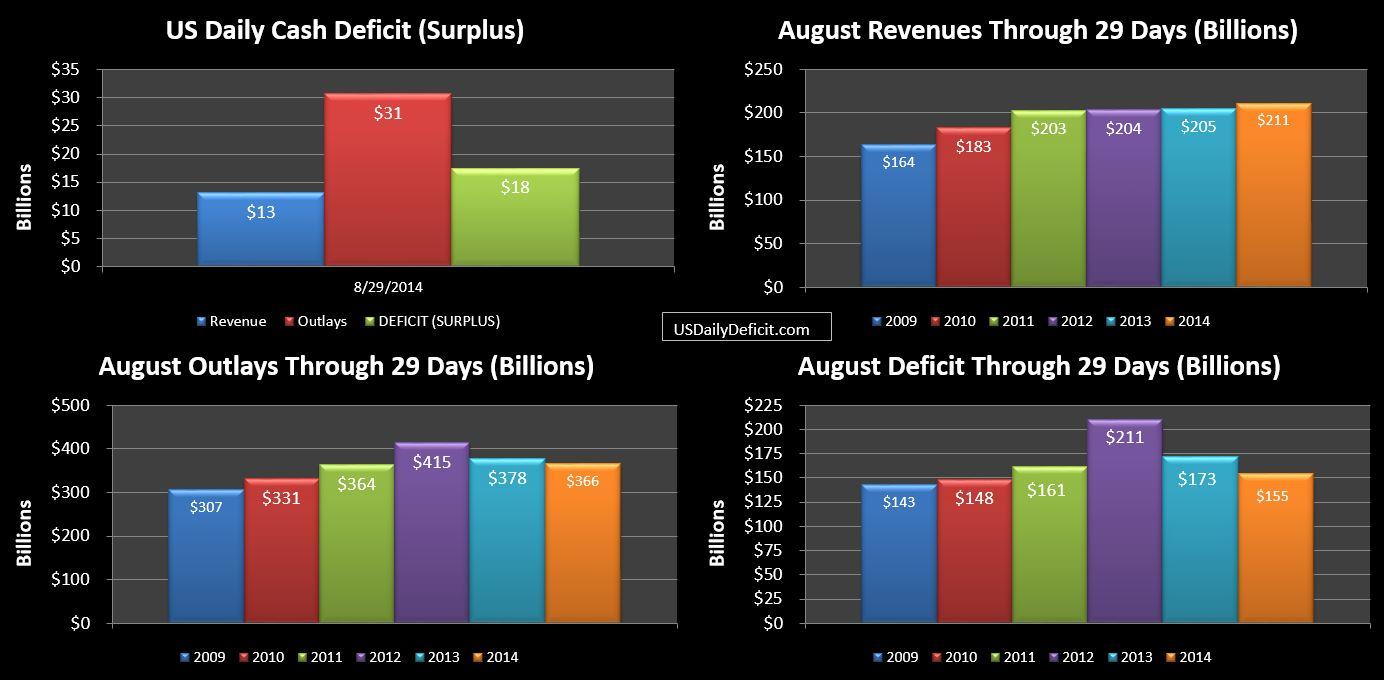 2014-08-29 USDD