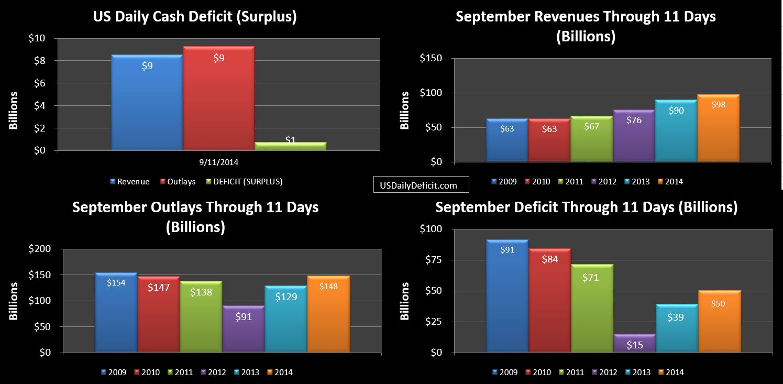 2014-09-11 USDD