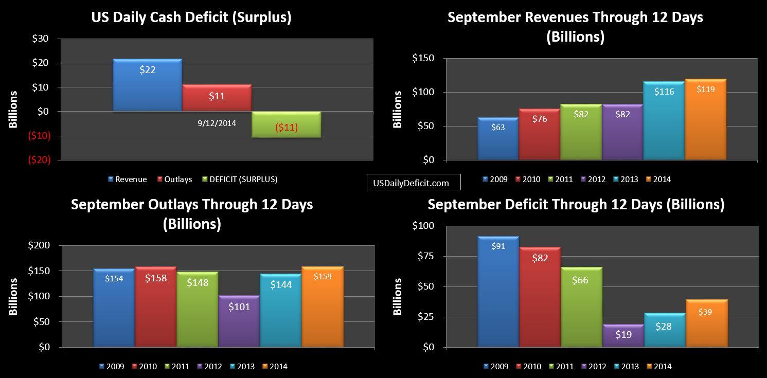 2014-09-12 USDD