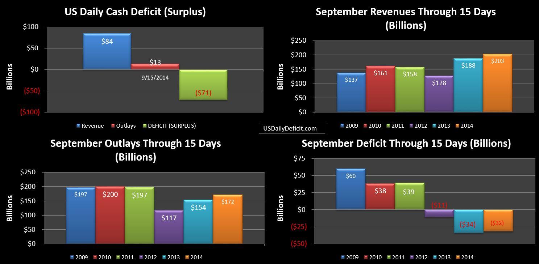2014-09-15 USDD