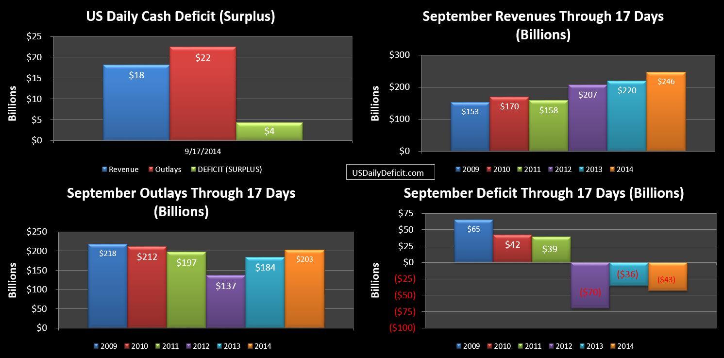 2014-09-17 USDD