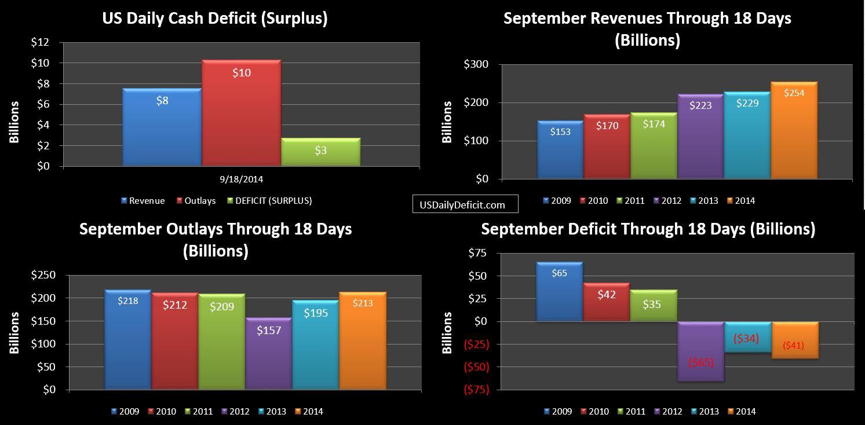 2014-09-18 USDD