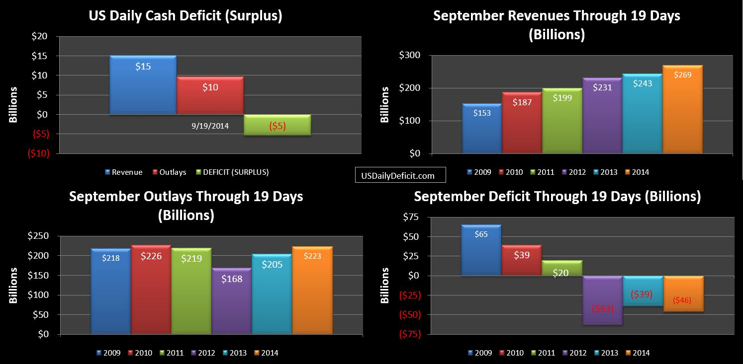 2014-09-19 USDD