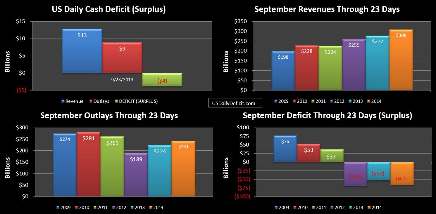 2014-09-23 USDD