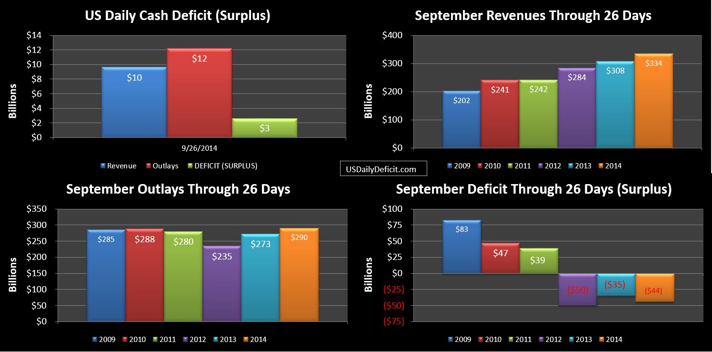 2014-09-26 USDD