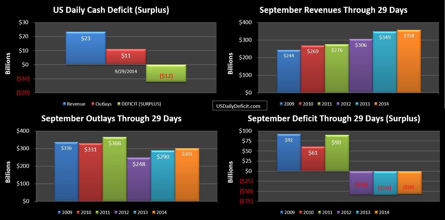 2014-09-29 USDD
