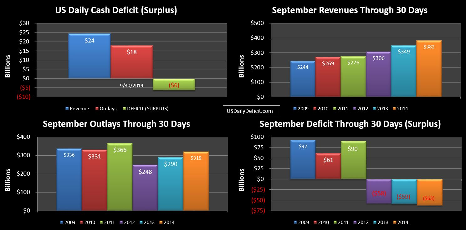 2014-09-30 USDD