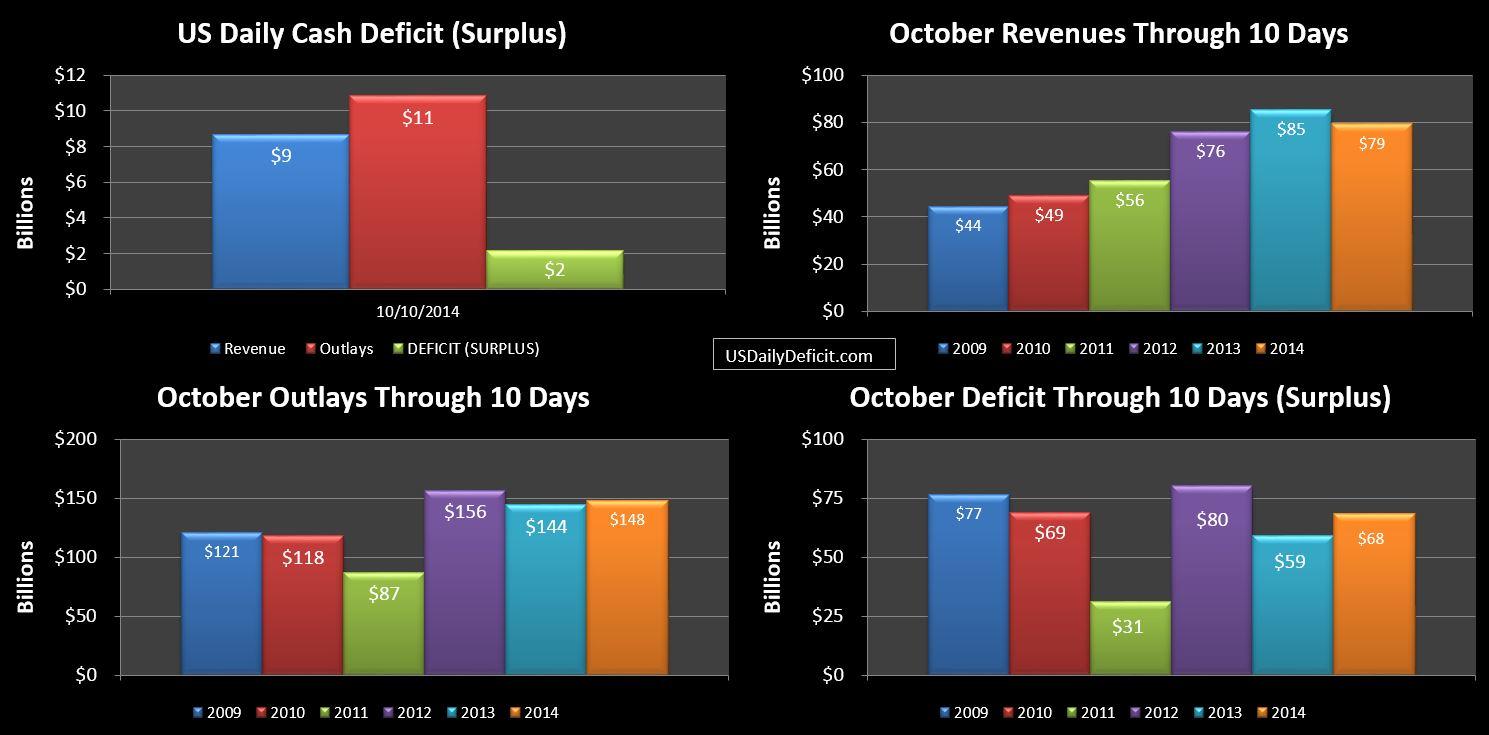 2014-10-10 USDD