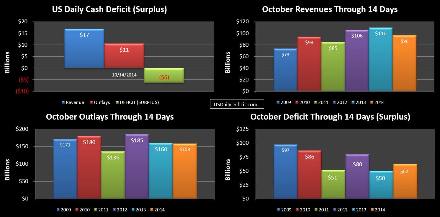 2014-10-14 USDD