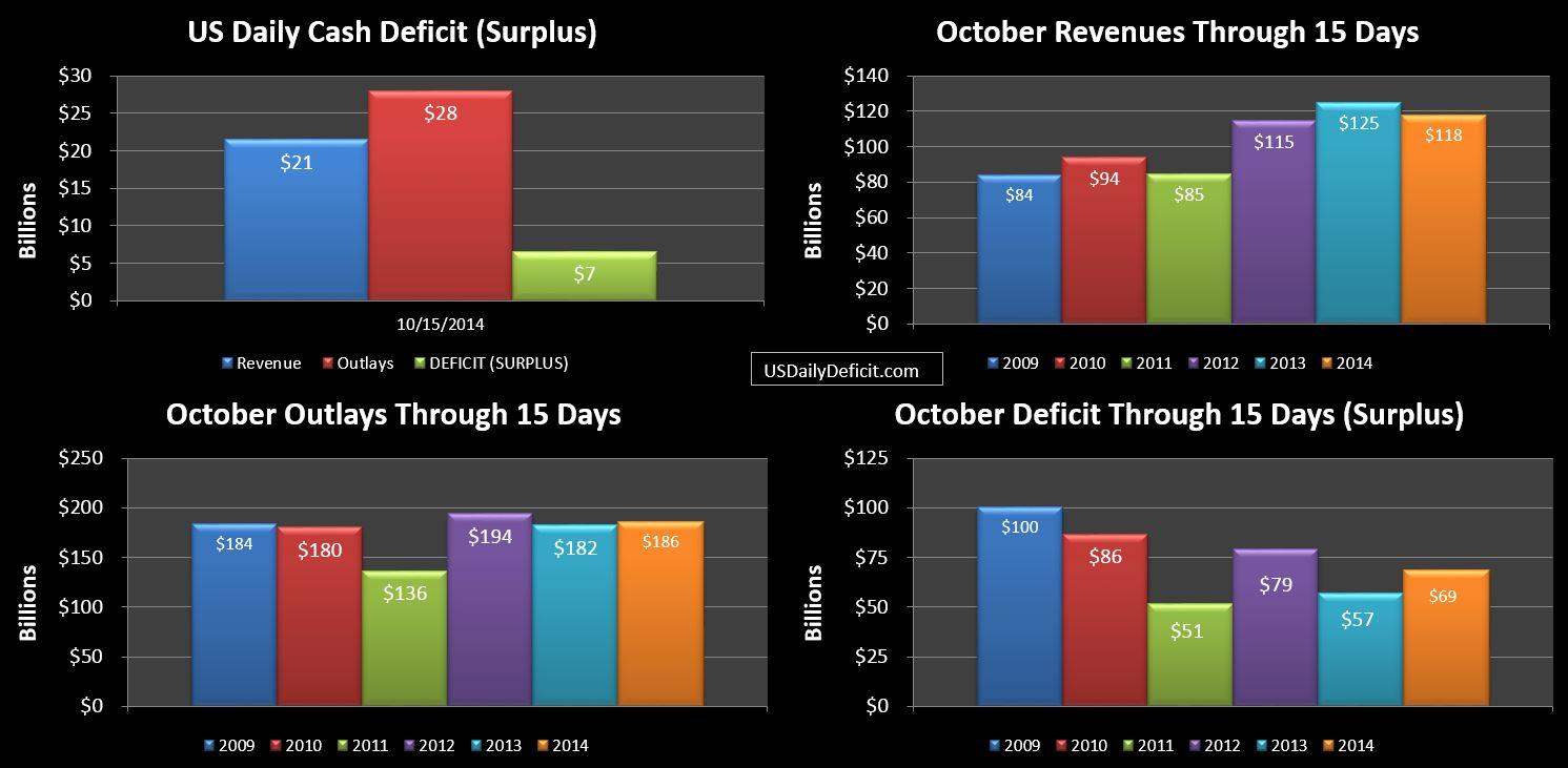 2014-10-15 USDD