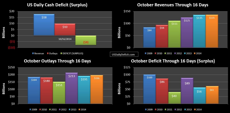 2014-10-16 USDD