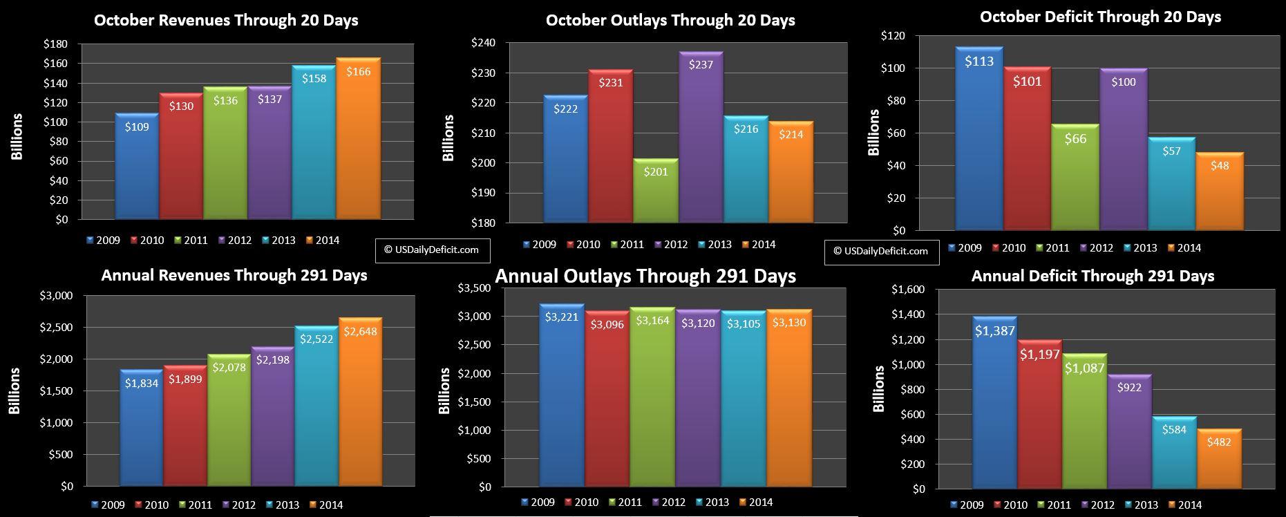 2014-10-20 USDD