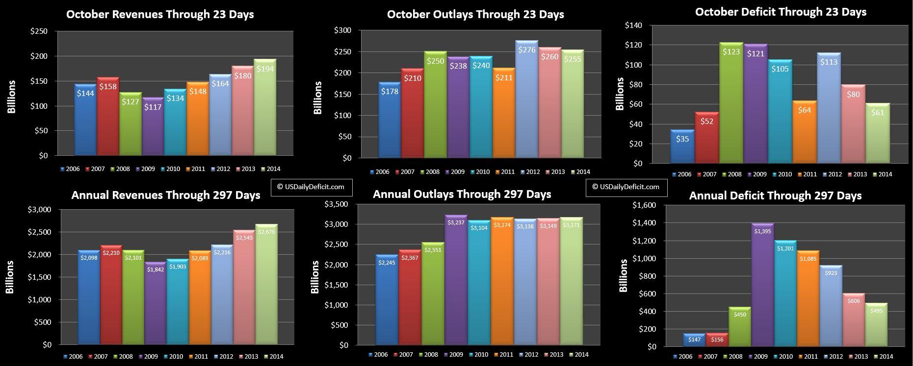2014-10-23 USDD