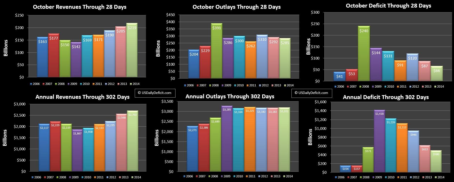 2014-10-28 USDD