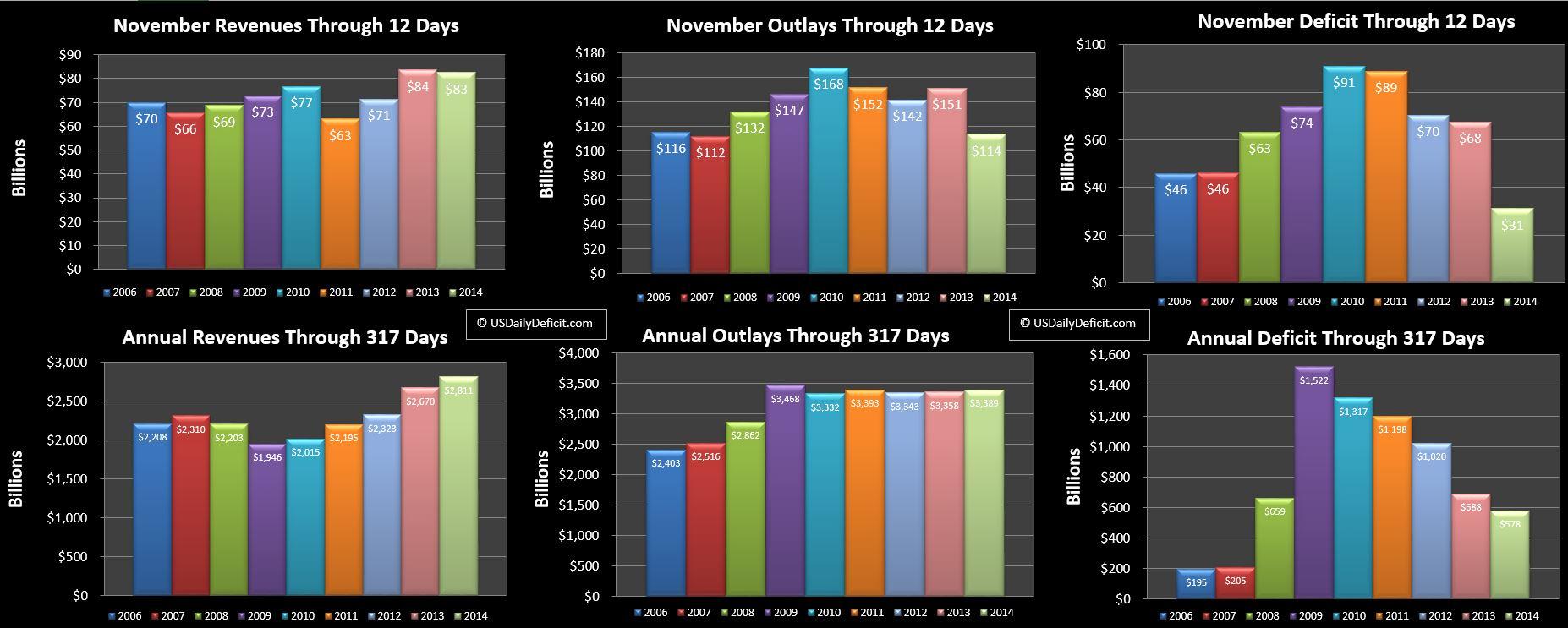 2014-11-12 USDD