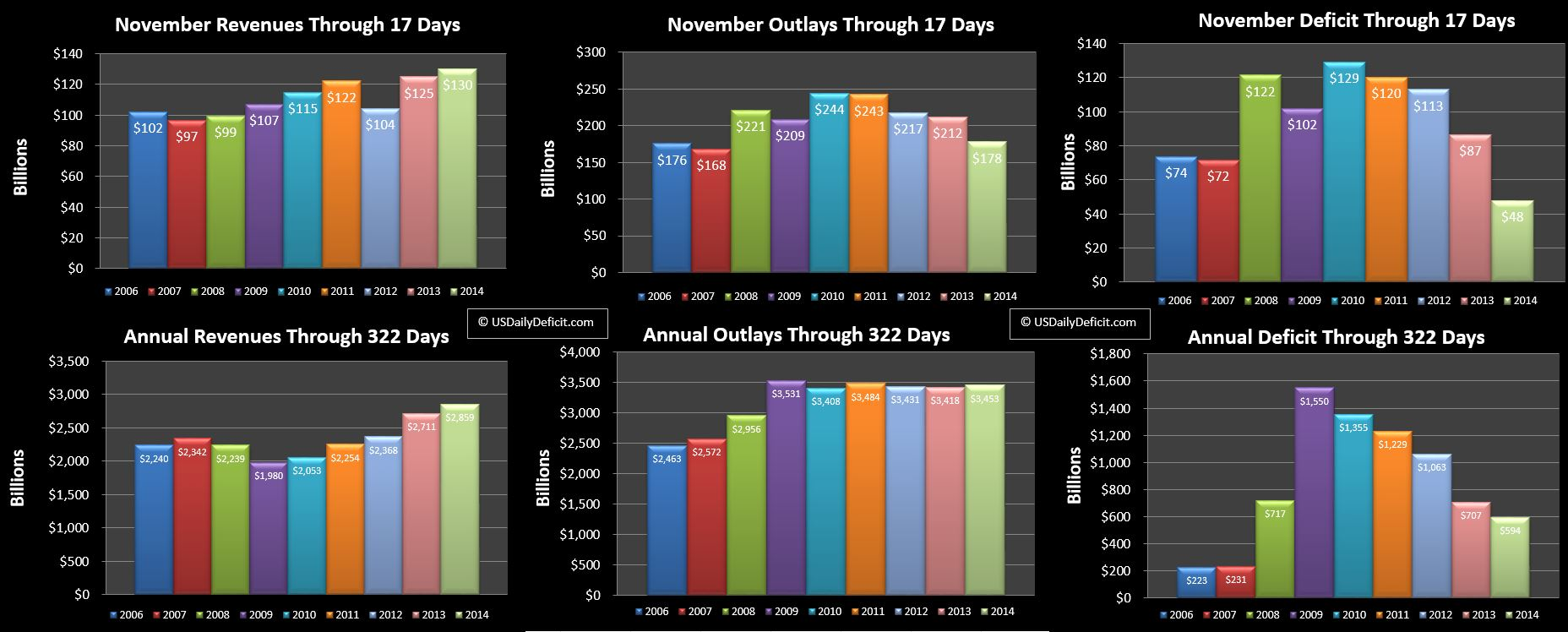 2014-11-17 USDD