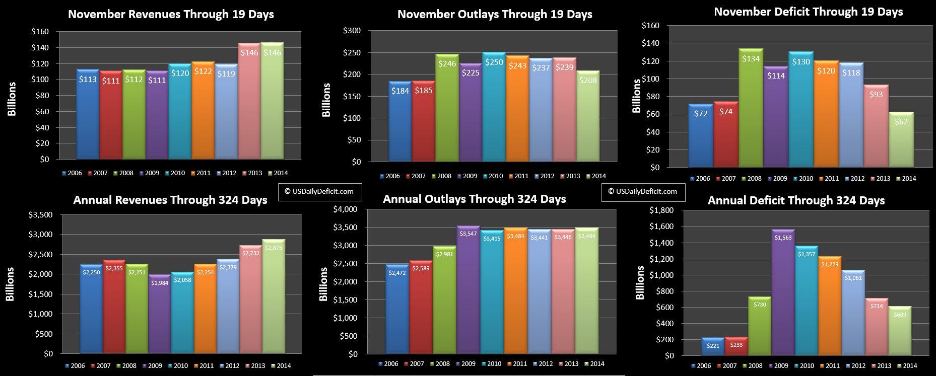 2014-11-19 USDD