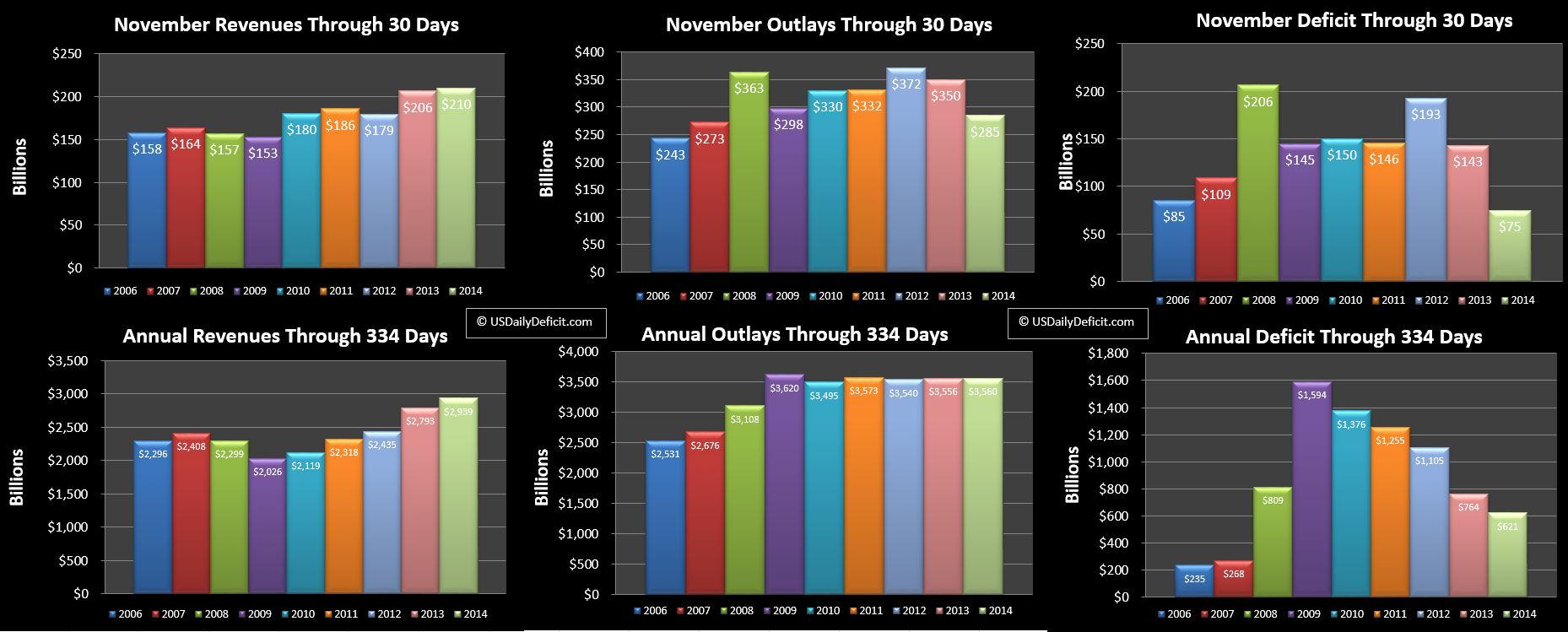 2014-11-30 USDD