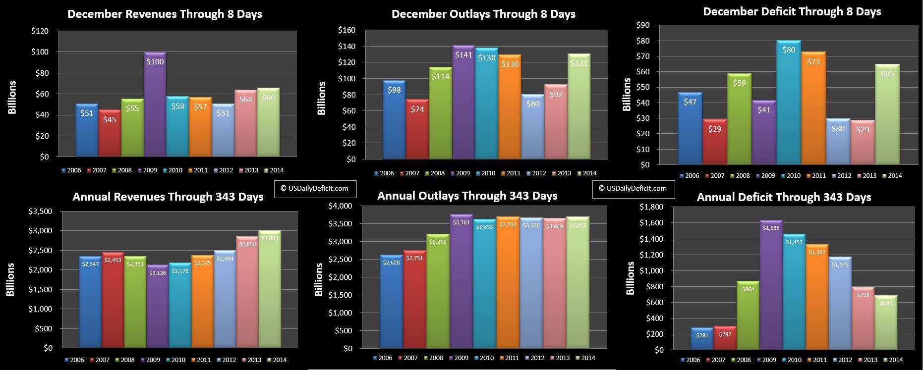 2014-12-08 USDD