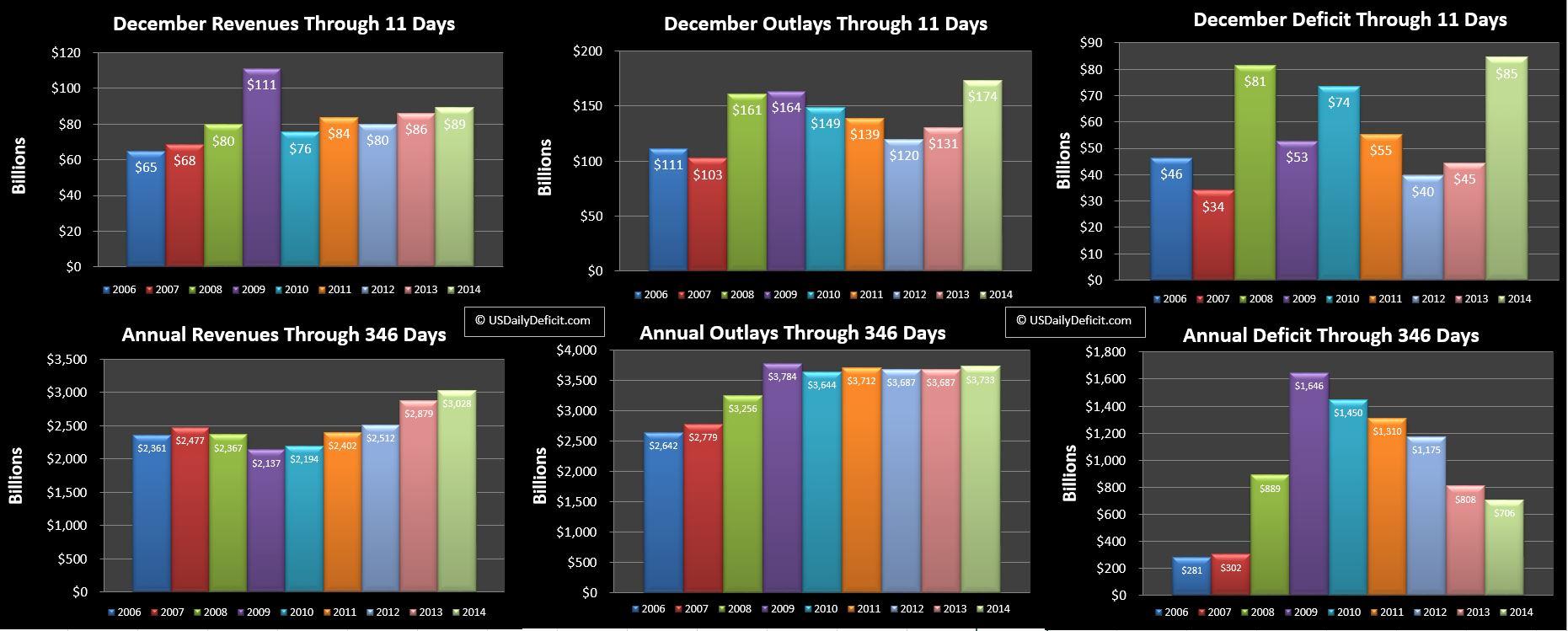 2014-12-11 USDD