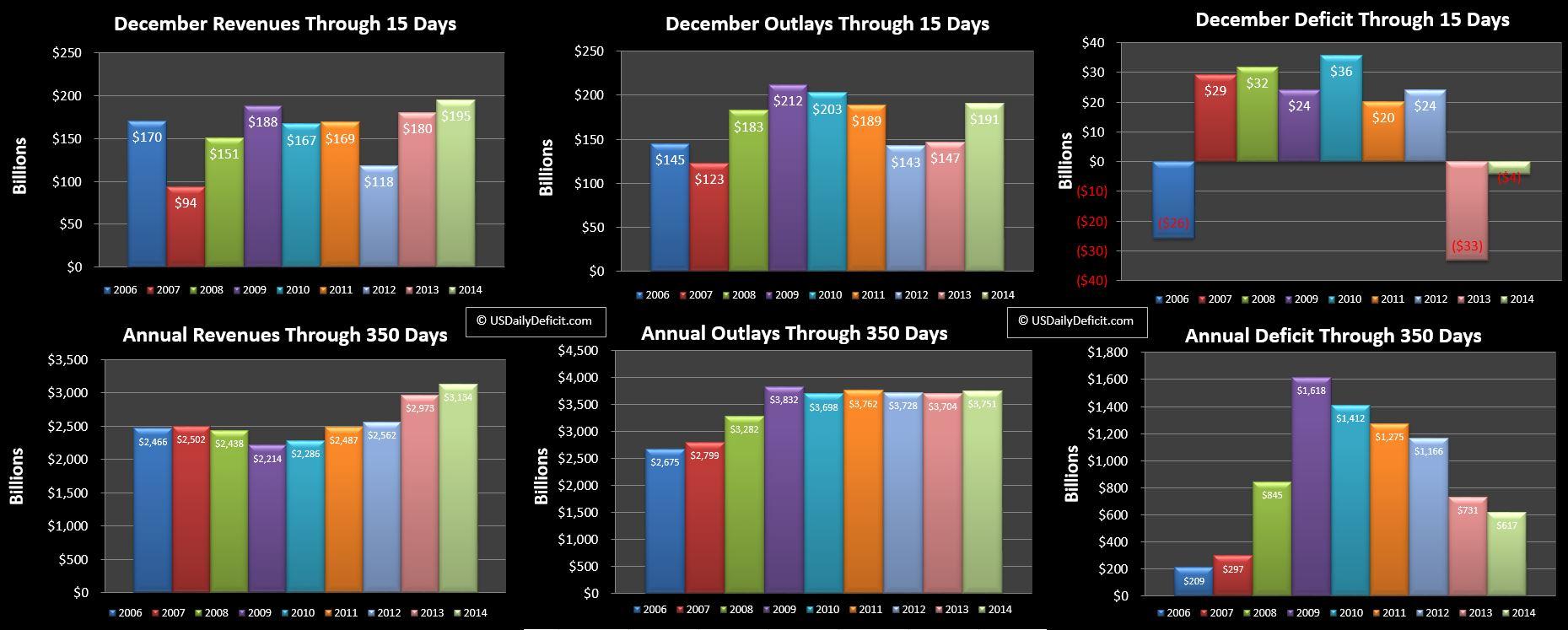 2014-12-15 USDD