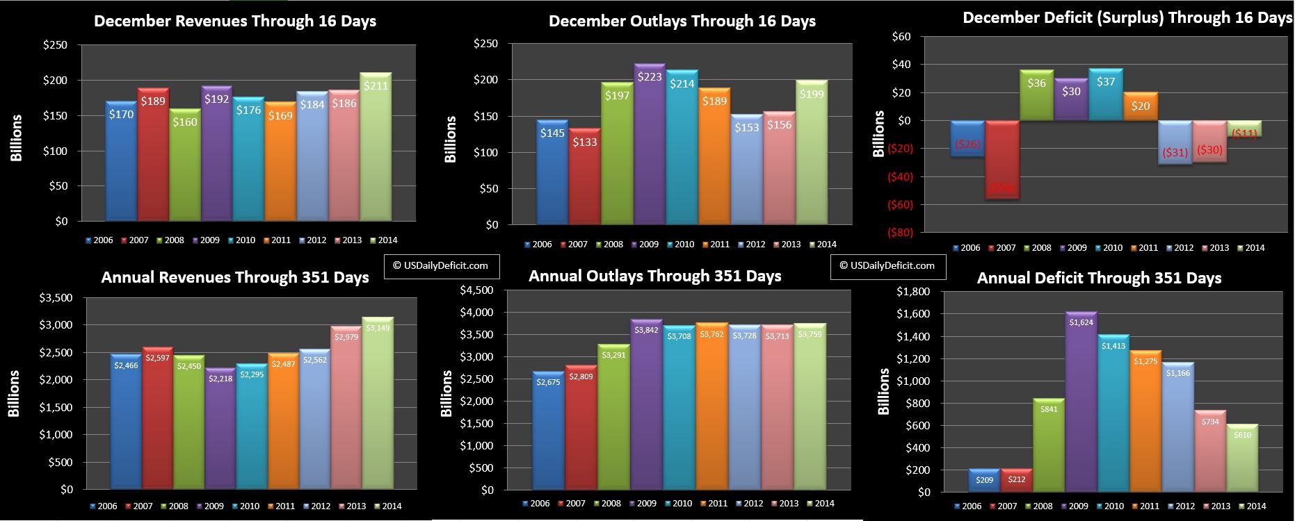 2014-12-16 USDD