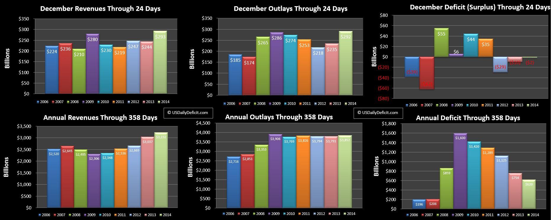 2014-12-24 USDD