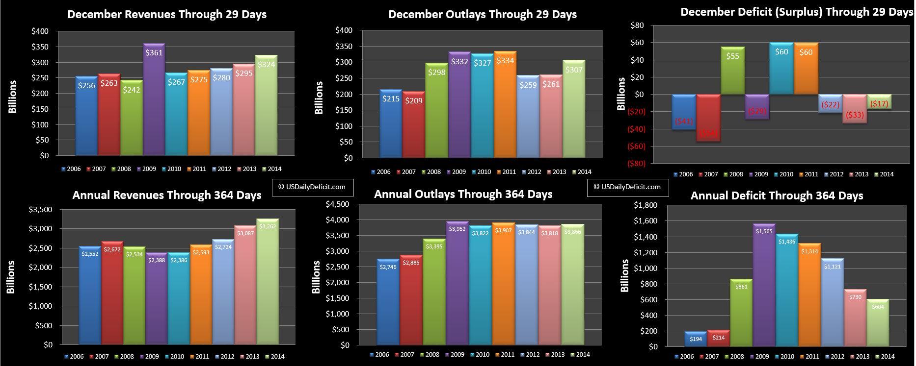 2014-12-29 USDD