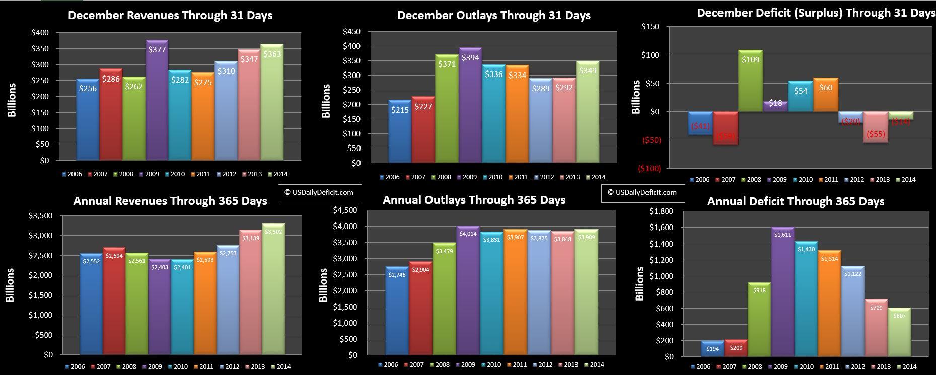 2014-12-31 USDD