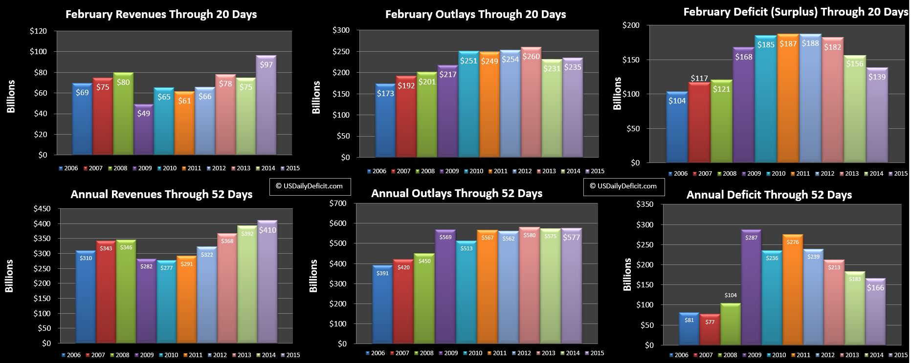 2015-02-20 USDD