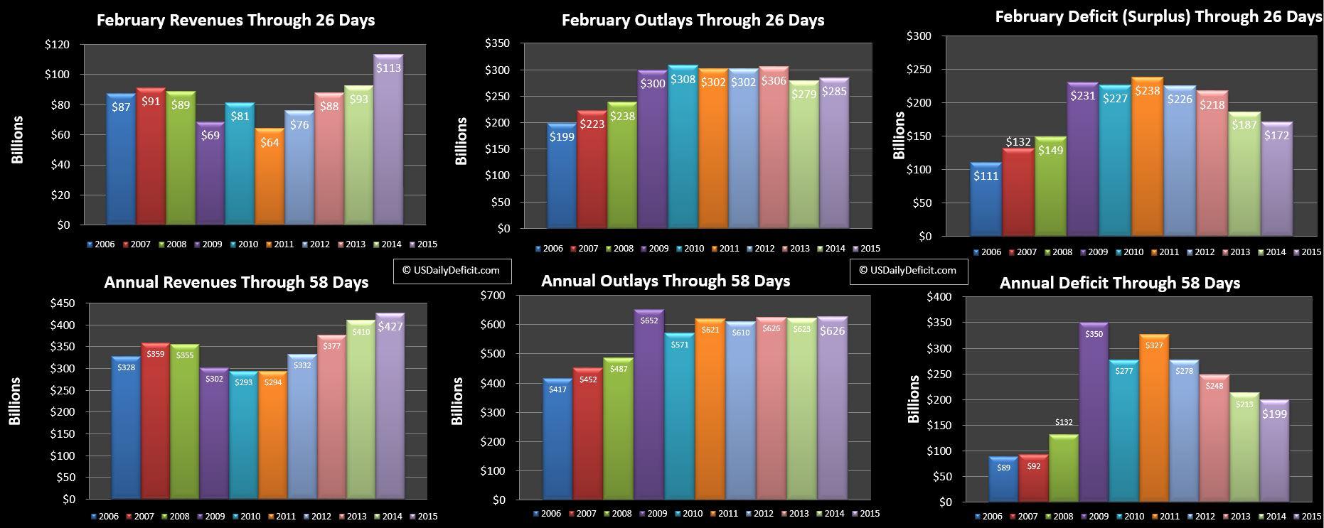 2015-02-26 USDD