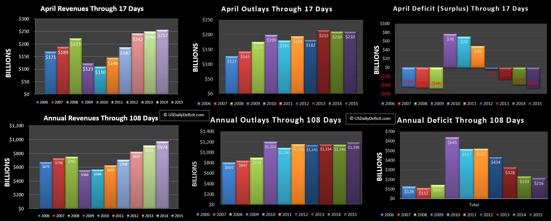 2015-04-17 USDD