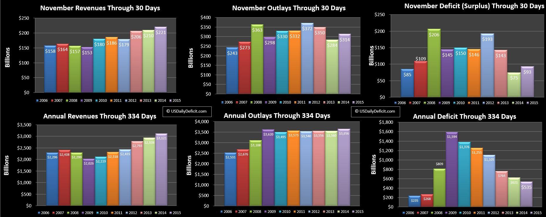 2015-11-30 USDD